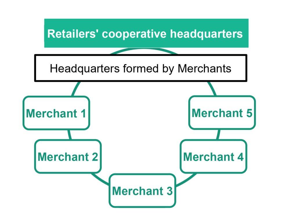 Retailers' cooperative